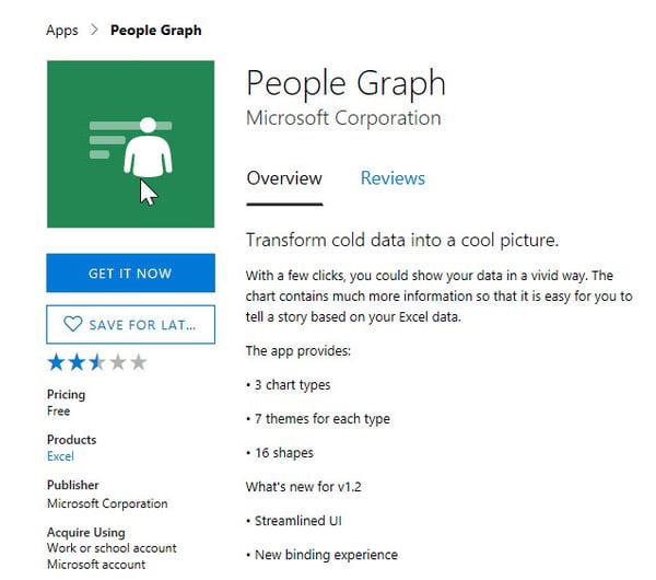 Slik bruker du People Graph i Excel 14