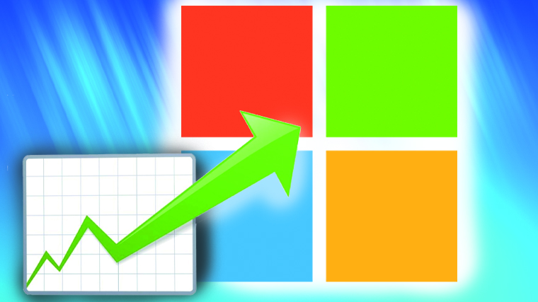 Hvordan finner du din produktivitetsscore i Microsoft 365 2.