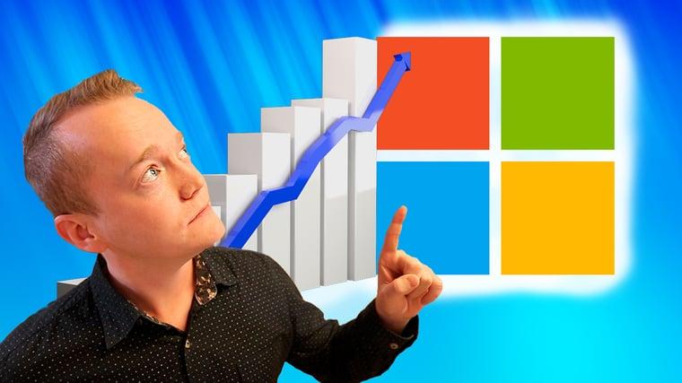 Hvordan finner du din produktivitetsscore i Microsoft 365
