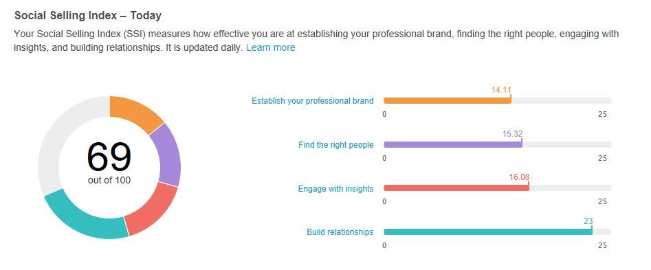 Slik finner du din LinkedIn SSI score