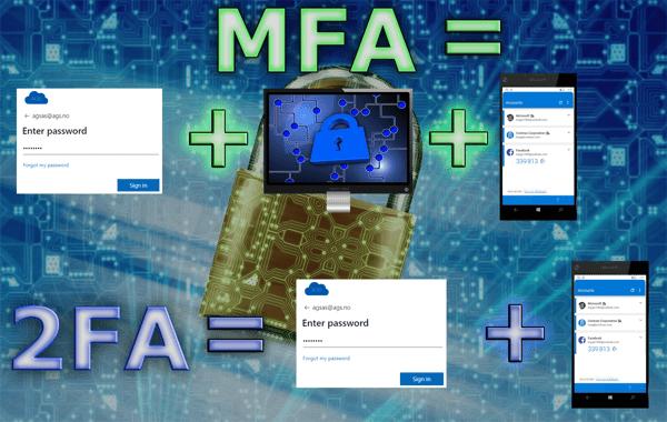 Forskjellene på MFA og 2FA