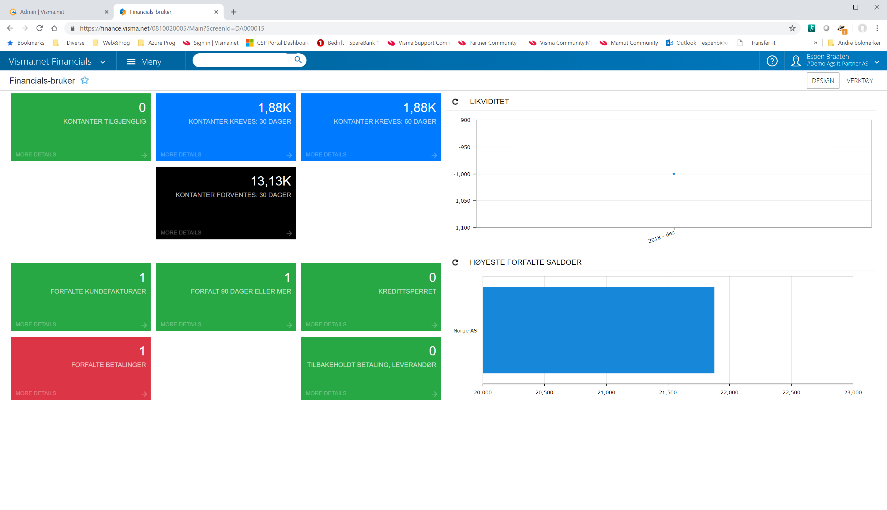 Startside Visma net Financials Dashboard