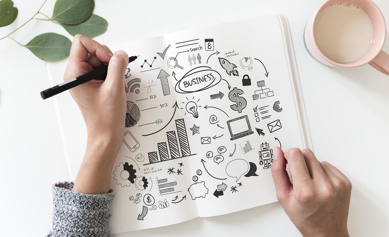 Hvordan lage en enkel publiseringsplan for sosiale medier